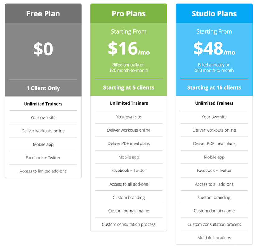 Trainerize Pricing