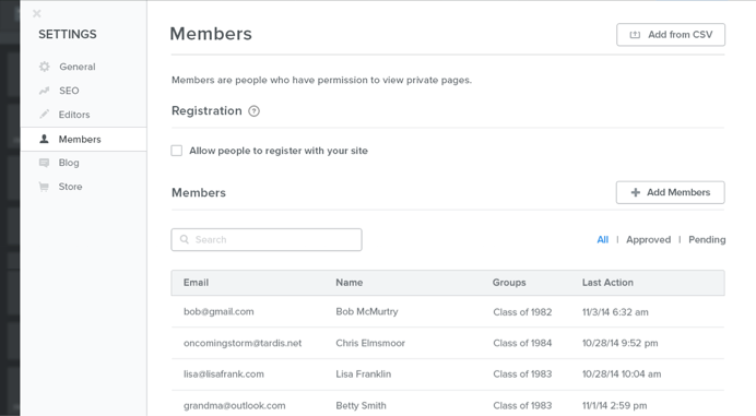 Membership website dashboard