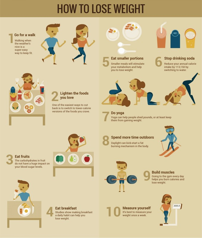 5 Tips to Create Beautiful Fitness Infographics People ...