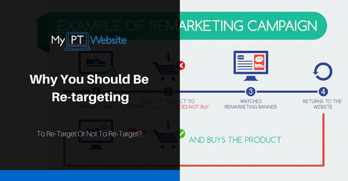 Fitness Marketing Retargeting