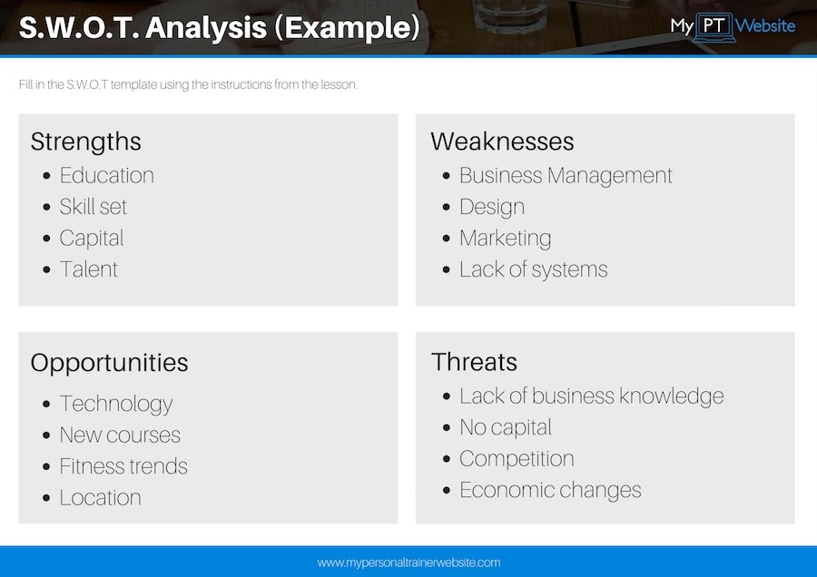 What does a swot analysis look like